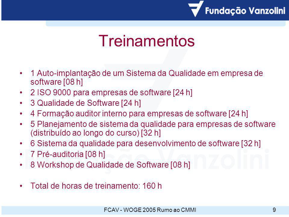 Treinamentos 1 Auto-implantação de um Sistema da Qualidade em empresa de software [08 h] 2 ISO 9000 para empresas de software [24 h]